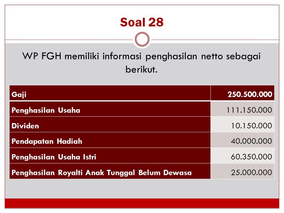 WP FGH memiliki informasi penghasilan netto sebagai berikut.