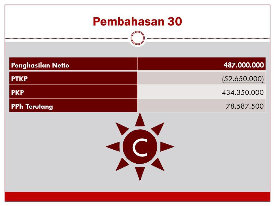 C Pembahasan 30 Penghasilan Netto 487.000.000 PTKP (52.650.000) PKP