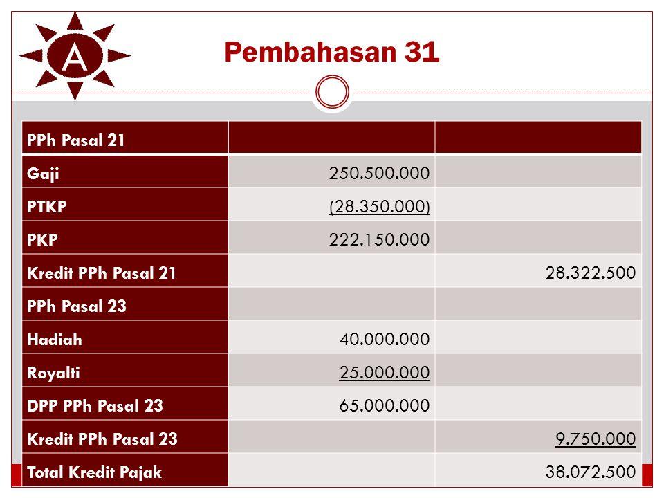 A Pembahasan 31 PPh Pasal 21 Gaji 250.500.000 PTKP (28.350.000) PKP