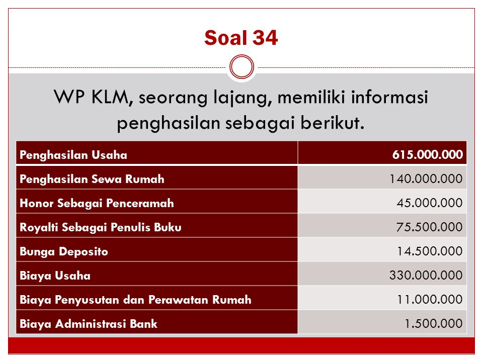 Soal 34 WP KLM, seorang lajang, memiliki informasi penghasilan sebagai berikut. Penghasilan Usaha.