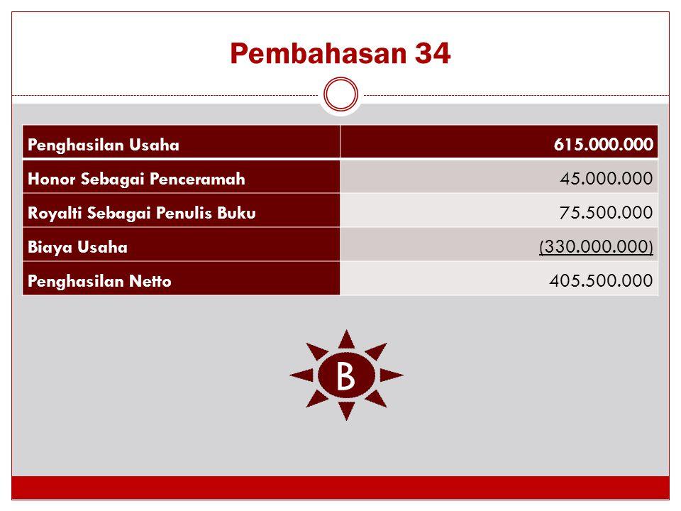 B Pembahasan 34 Penghasilan Usaha 615.000.000 Honor Sebagai Penceramah