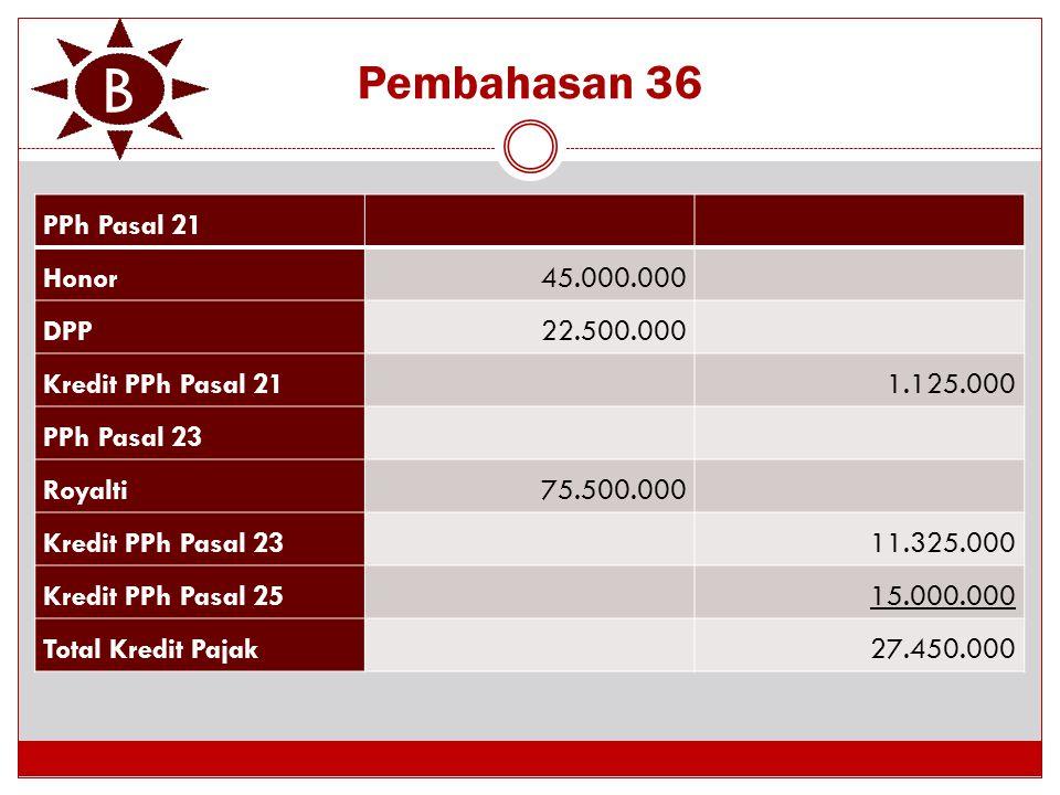 B Pembahasan 36 PPh Pasal 21 Honor 45.000.000 DPP 22.500.000