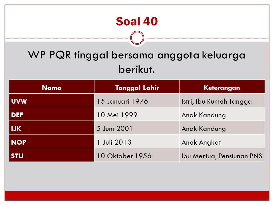 WP PQR tinggal bersama anggota keluarga berikut.