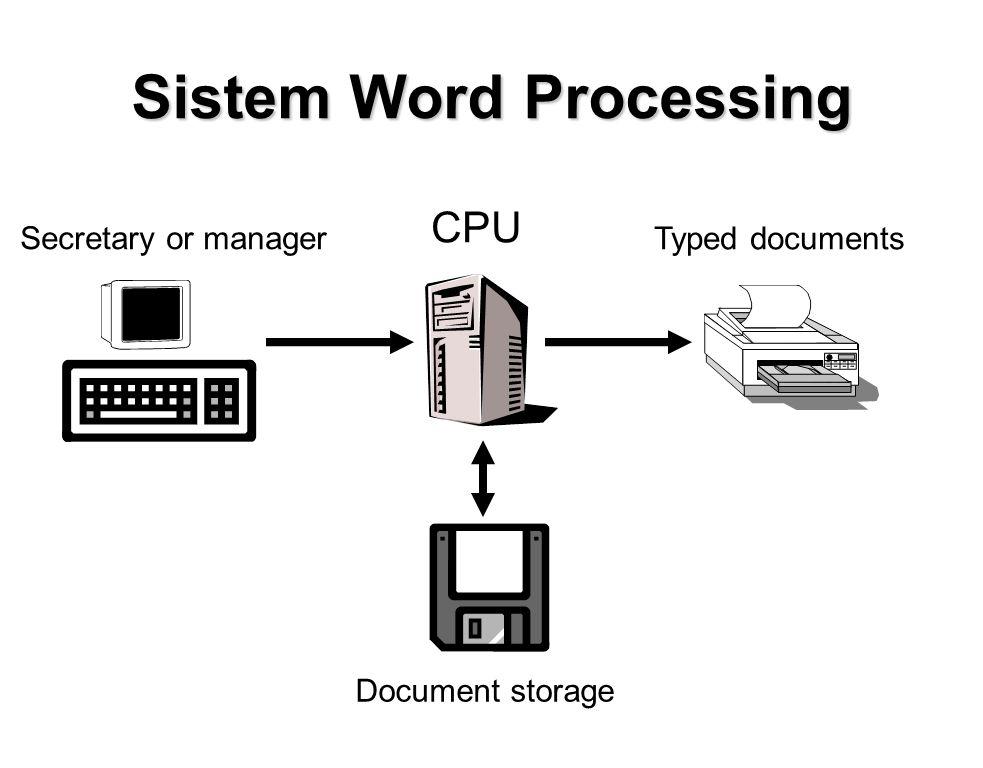 Sistem Word Processing