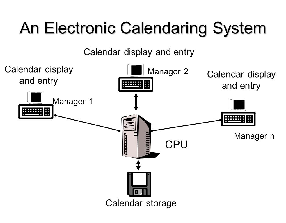 An Electronic Calendaring System