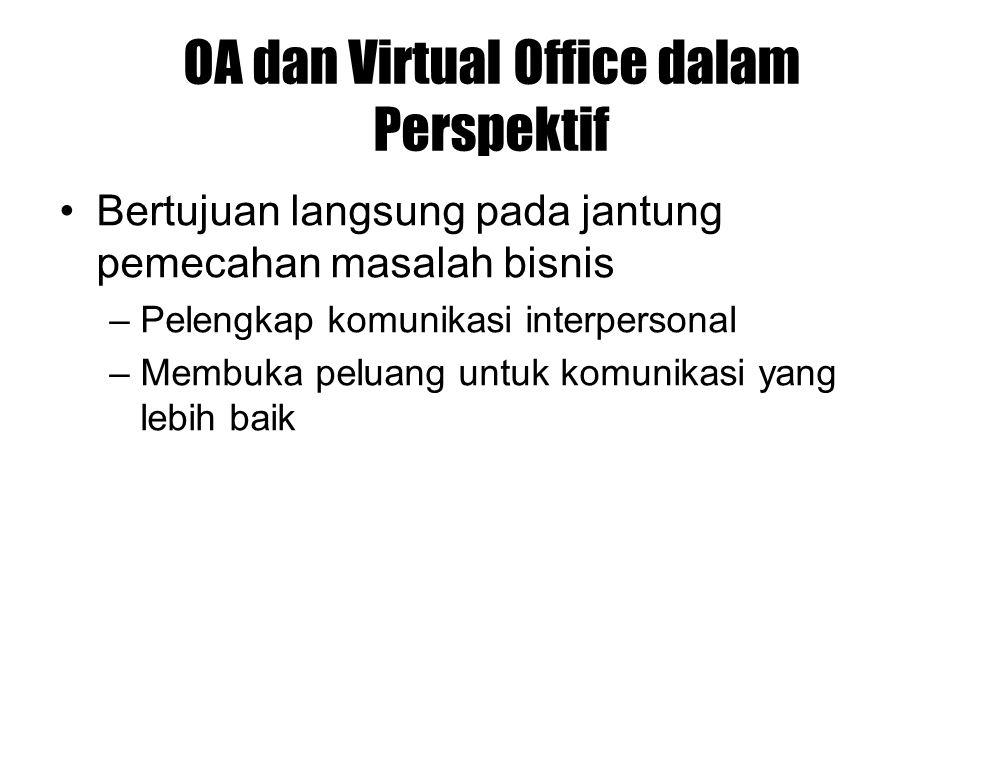 OA dan Virtual Office dalam Perspektif