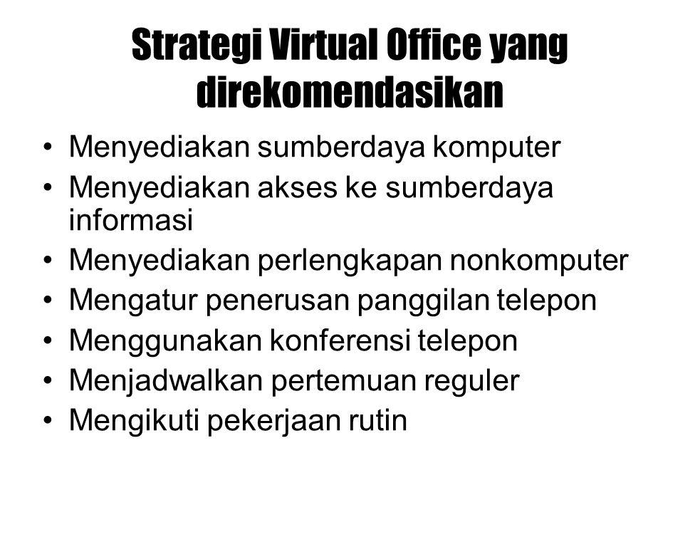 Strategi Virtual Office yang direkomendasikan