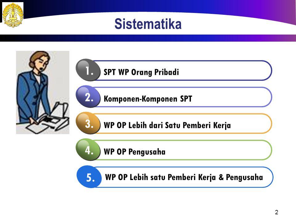 Sistematika 1. 2. 3. 4. 5. SPT WP Orang Pribadi Komponen-Komponen SPT