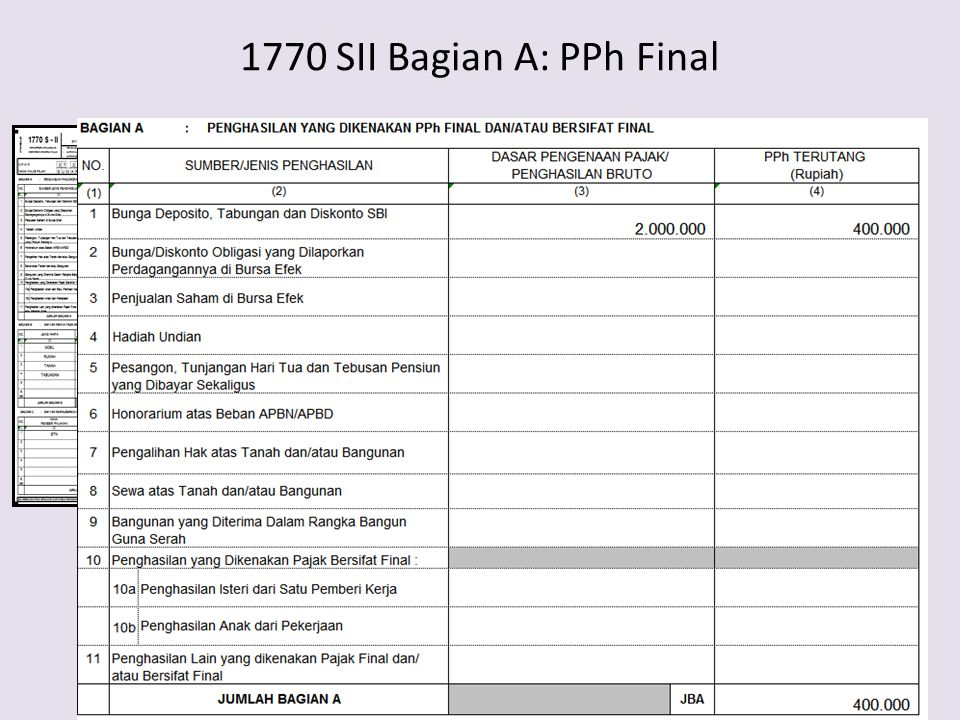 1770 SII Bagian A: PPh Final