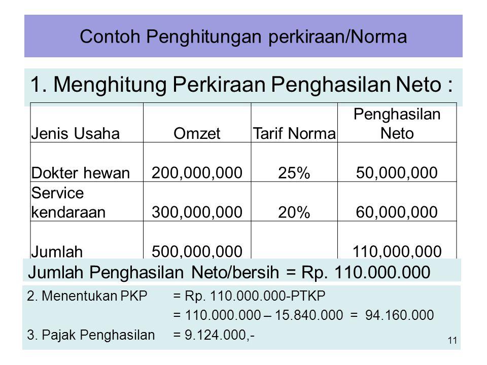 Contoh Penghitungan perkiraan/Norma
