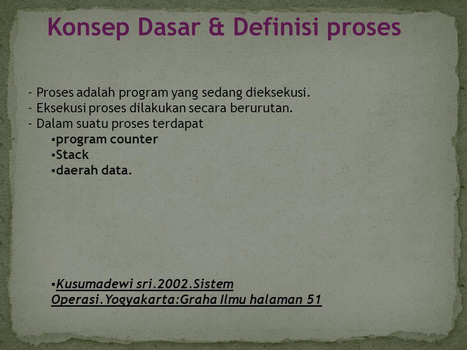 Konsep Dasar & Definisi proses