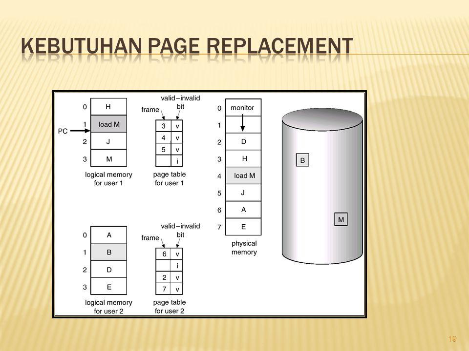 Kebutuhan Page Replacement