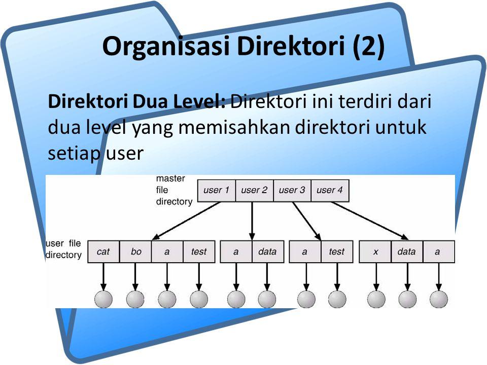 Organisasi Direktori (2)