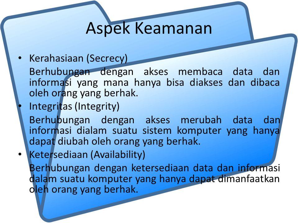 Aspek Keamanan Kerahasiaan (Secrecy)