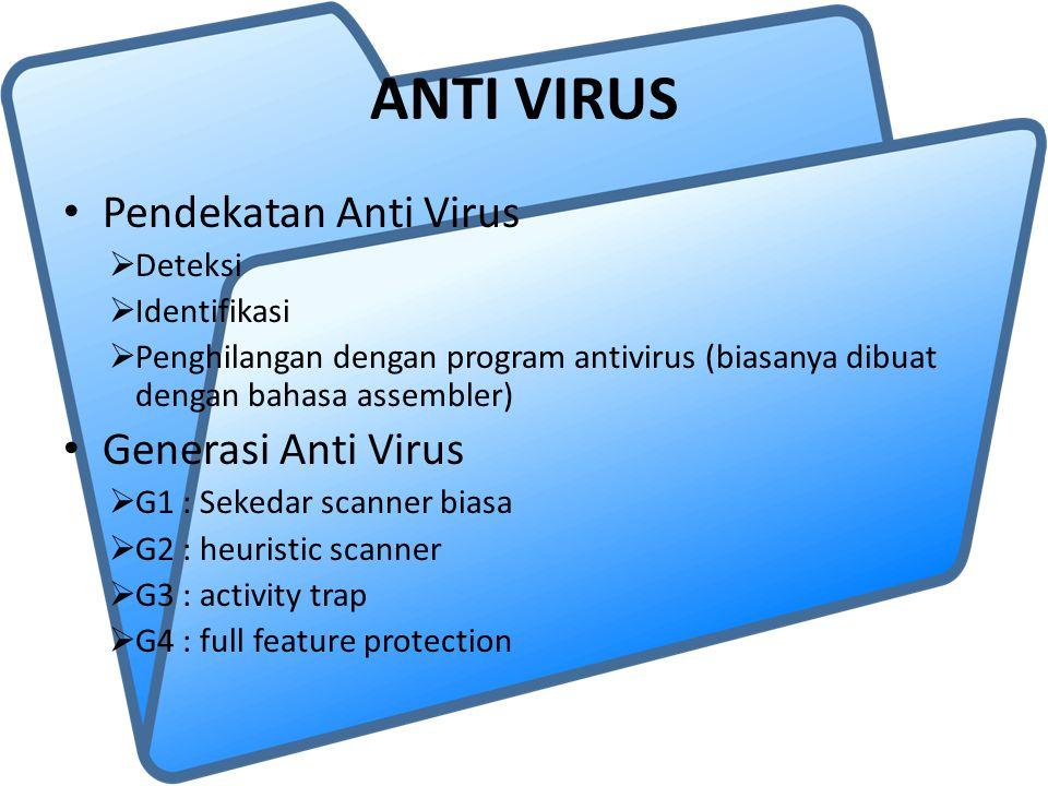 ANTI VIRUS Pendekatan Anti Virus Generasi Anti Virus Deteksi