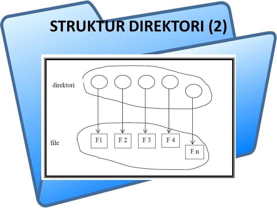 STRUKTUR DIREKTORI (2)