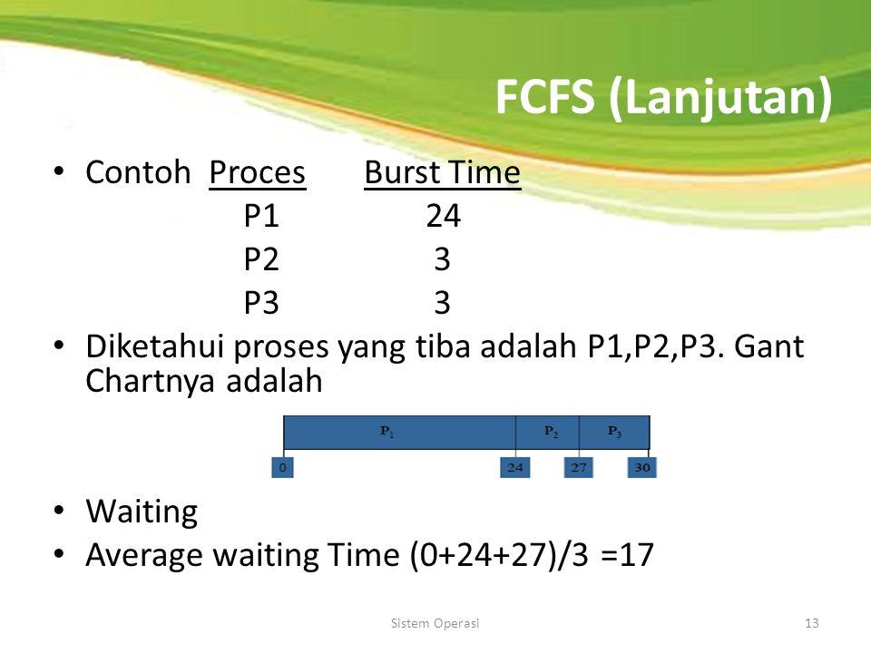 FCFS (Lanjutan) Contoh Proces Burst Time P1 24 P2 3 P3 3