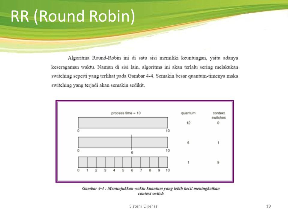 RR (Round Robin) Sistem Operasi