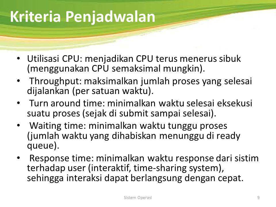 Kriteria Penjadwalan Utilisasi CPU: menjadikan CPU terus menerus sibuk (menggunakan CPU semaksimal mungkin).