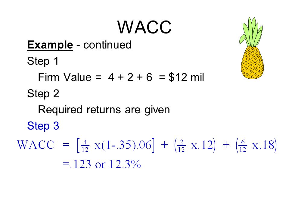 WACC Example - continued Step 1 Firm Value = 4 + 2 + 6 = $12 mil