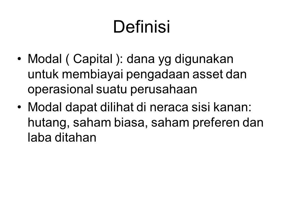 Definisi Modal ( Capital ): dana yg digunakan untuk membiayai pengadaan asset dan operasional suatu perusahaan.