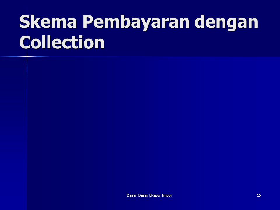 Skema Pembayaran dengan Collection