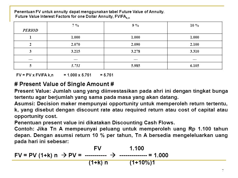 # Present Value of Single Amount #