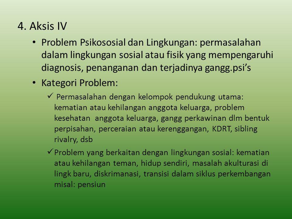 4. Aksis IV
