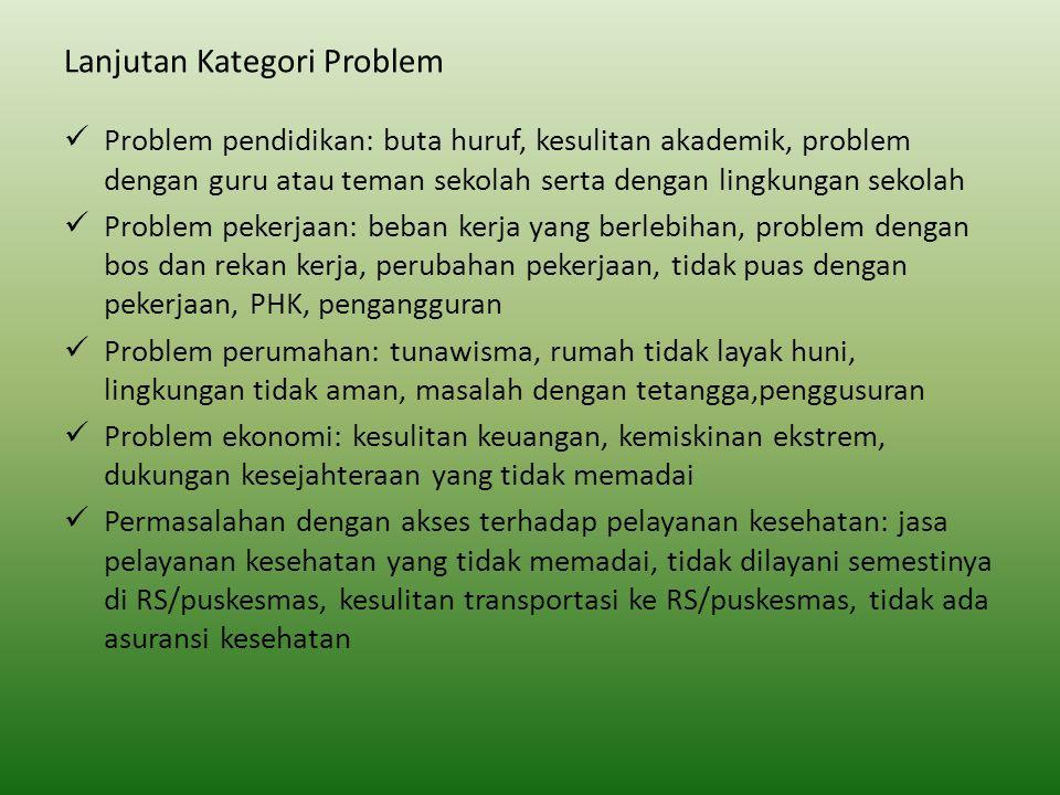Lanjutan Kategori Problem