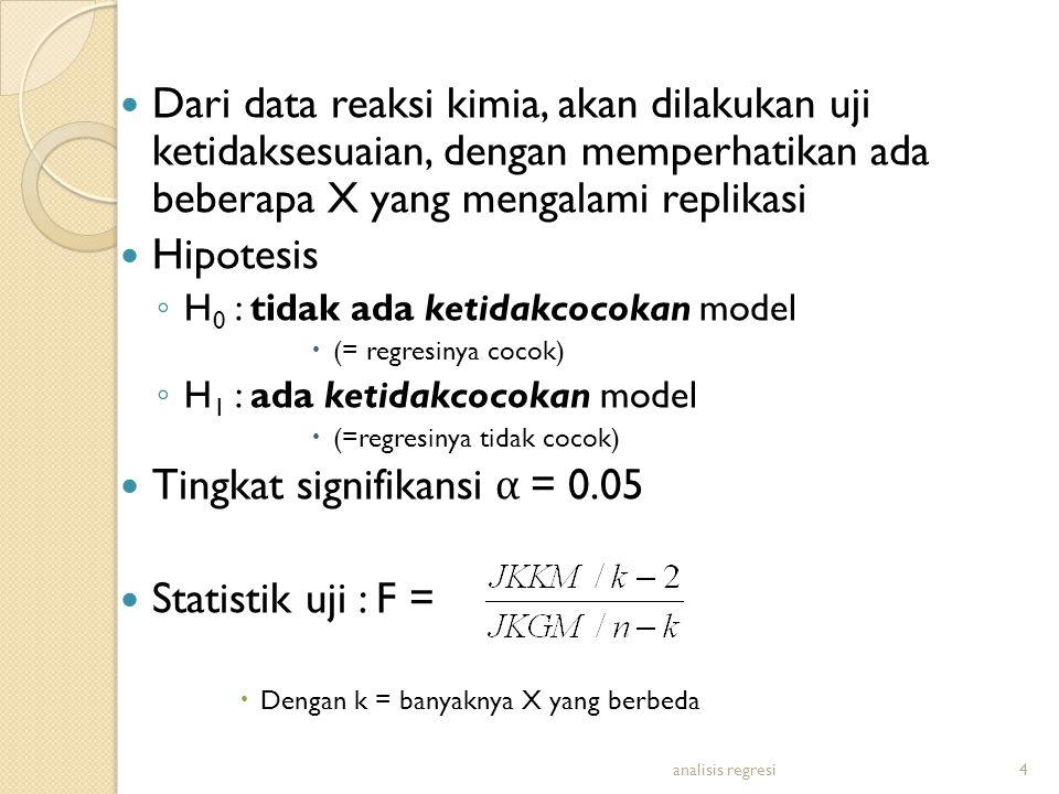 Tingkat signifikansi α = 0.05 Statistik uji : F =