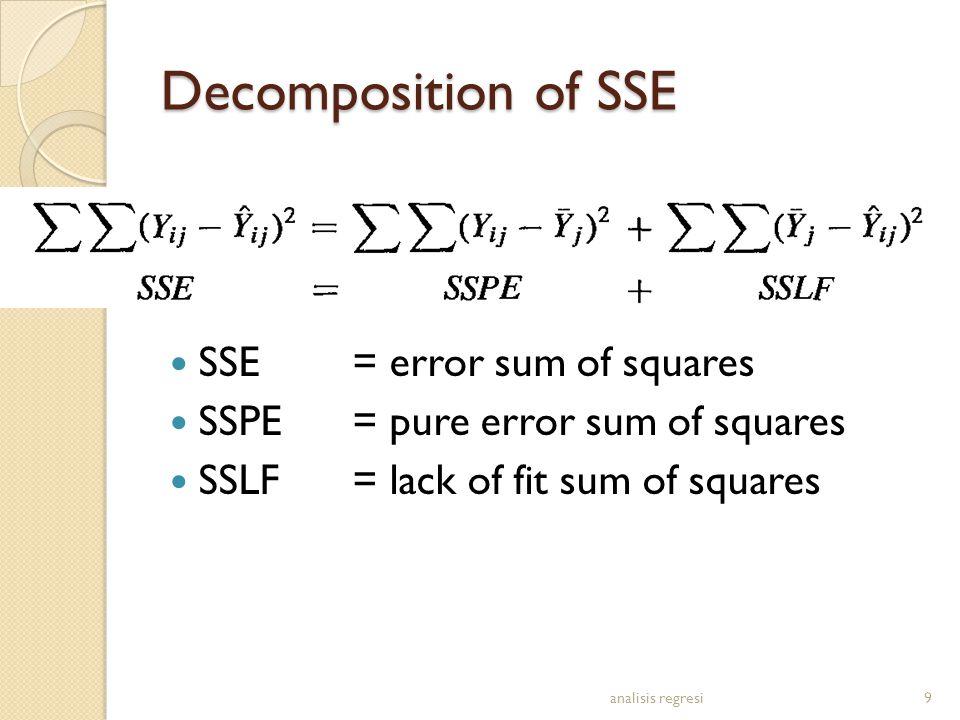 Decomposition of SSE SSE = error sum of squares