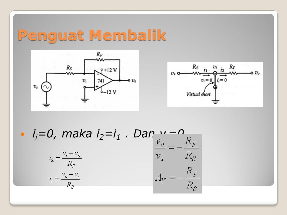 Penguat Membalik ii=0, maka i2=i1 . Dan vi=0