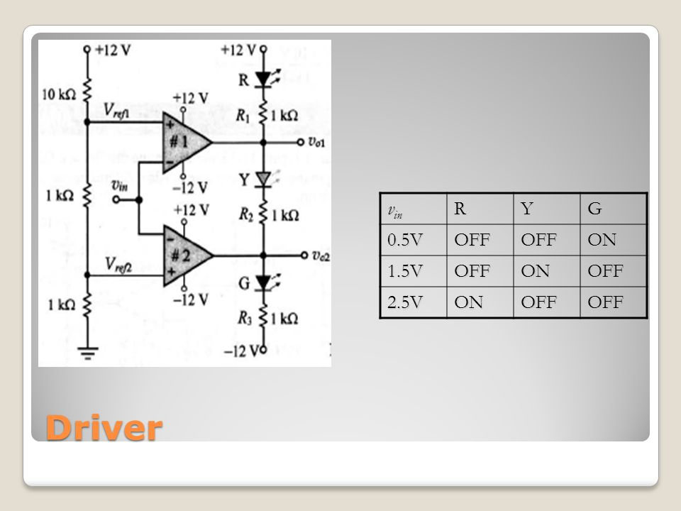 vin R Y G 0.5V OFF ON 1.5V 2.5V Driver
