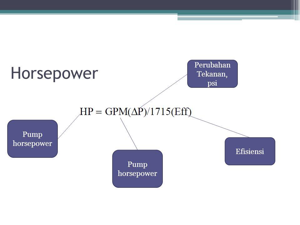 Horsepower Perubahan Tekanan, psi Pump horsepower Efisiensi