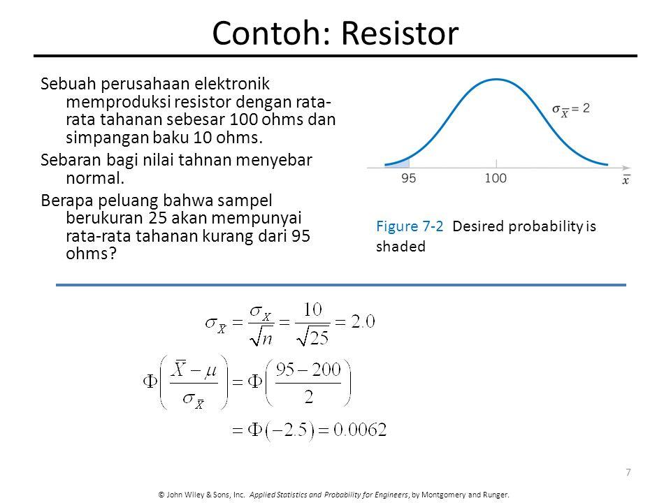 Contoh: Resistor