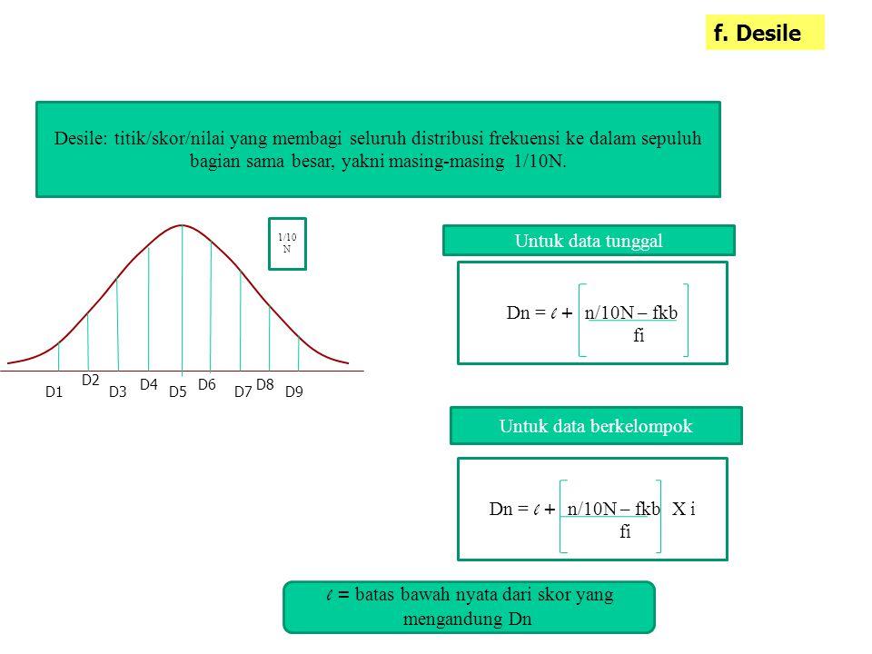 f. Desile Desile: titik/skor/nilai yang membagi seluruh distribusi frekuensi ke dalam sepuluh bagian sama besar, yakni masing-masing 1/10N.
