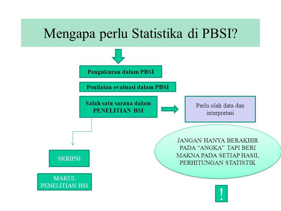 Mengapa perlu Statistika di PBSI