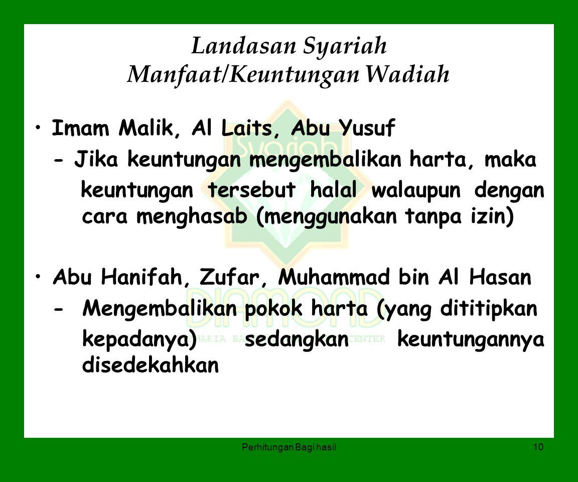 Landasan Syariah Manfaat/Keuntungan Wadiah