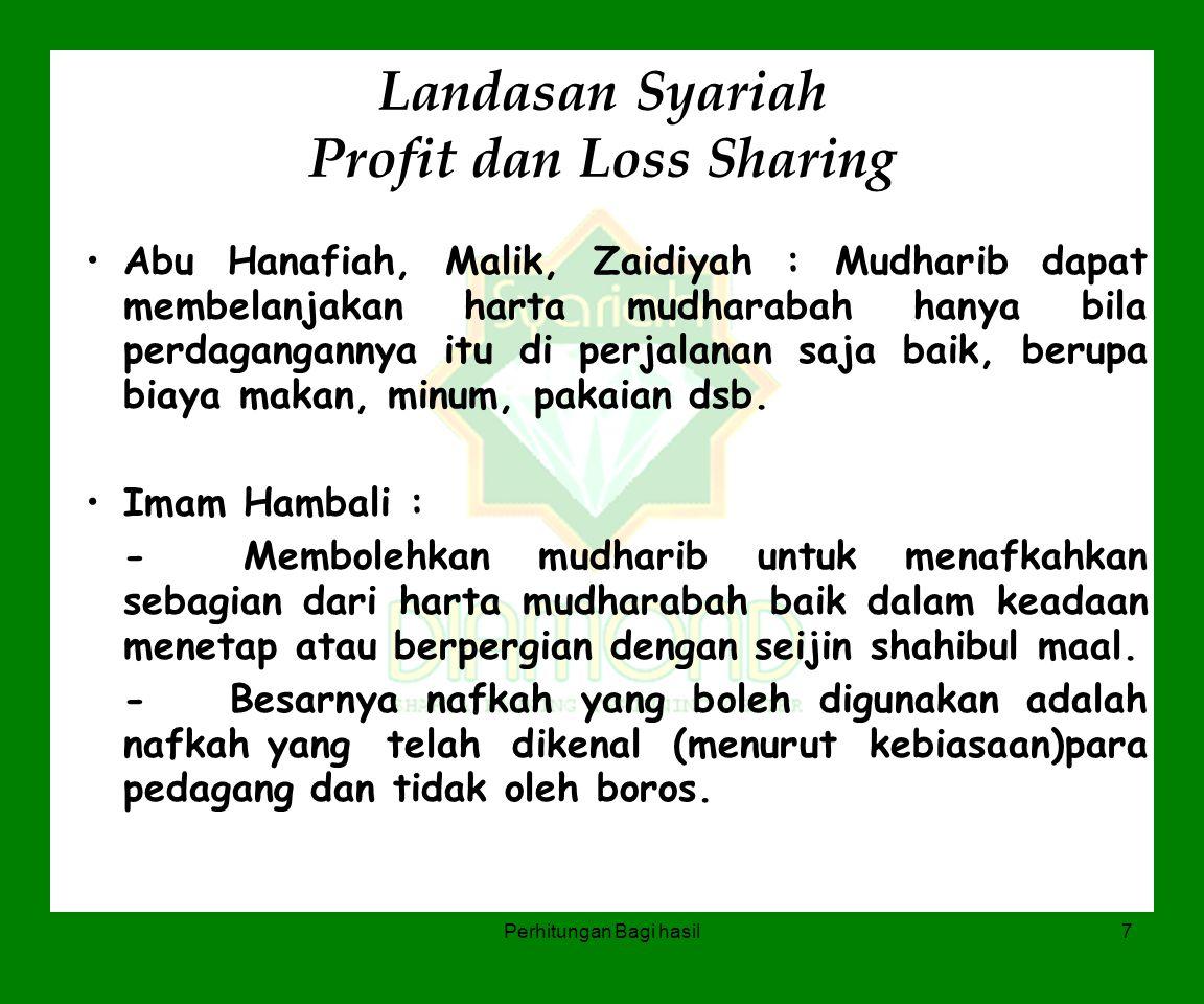 Landasan Syariah Profit dan Loss Sharing