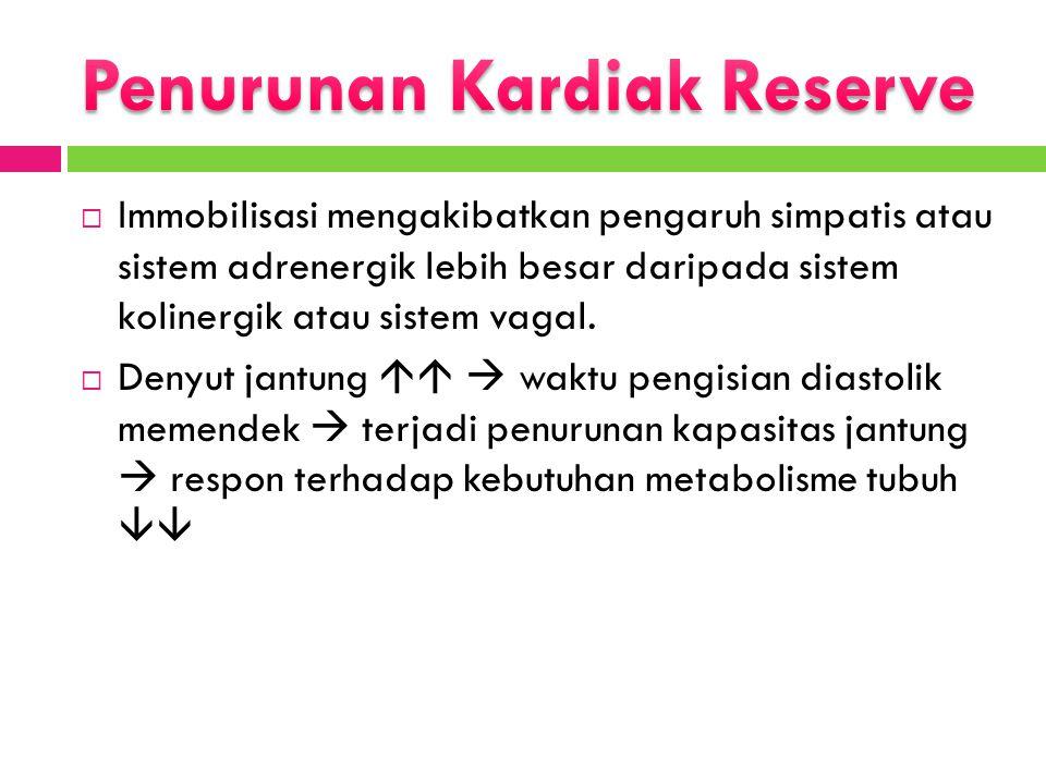 Penurunan Kardiak Reserve