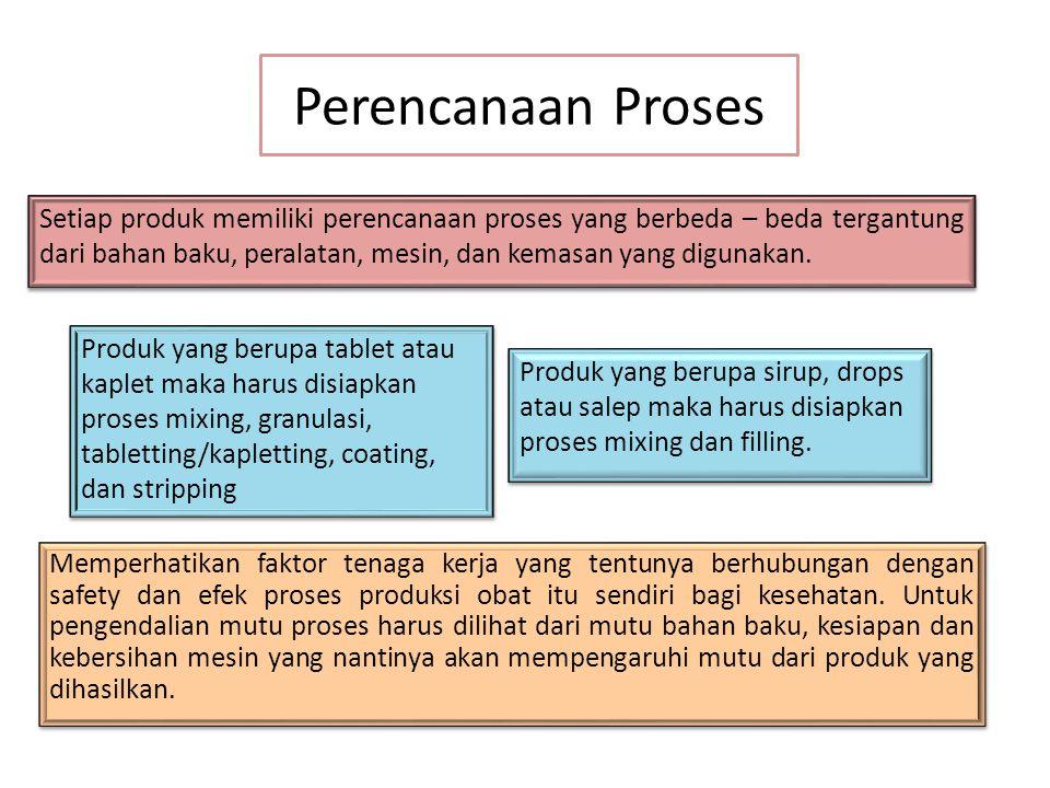 Perencanaan Proses