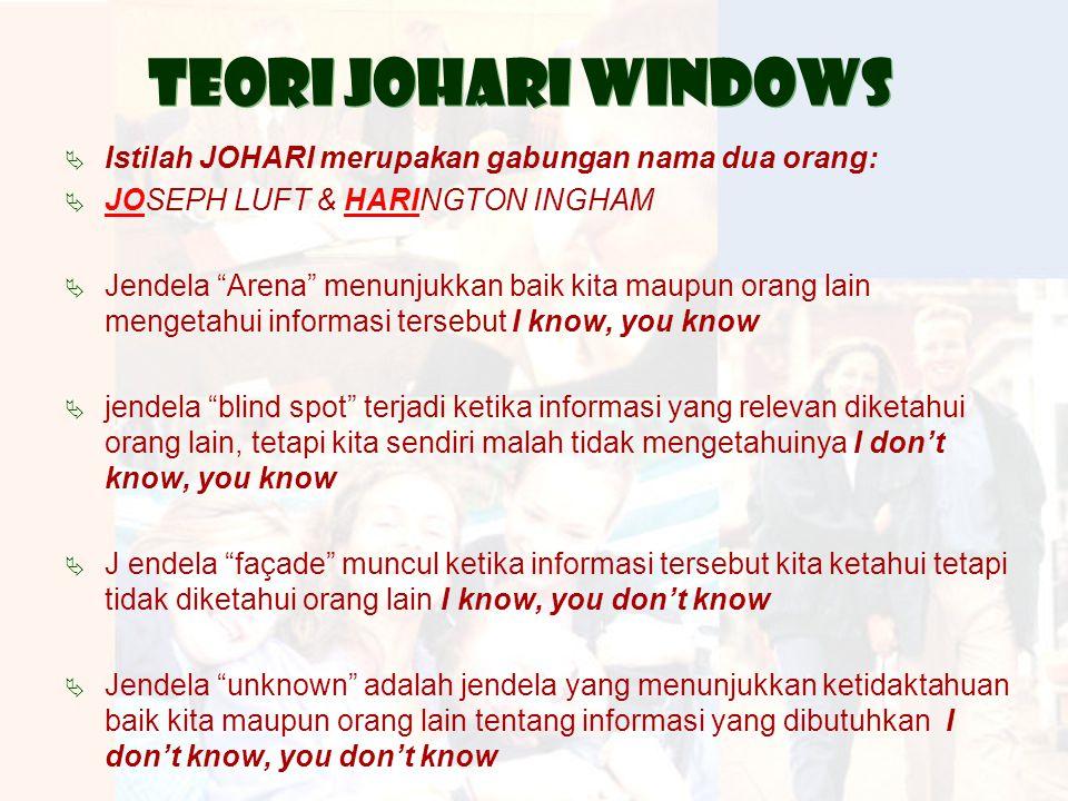 Teori JOHARI WINDOWS Istilah JOHARI merupakan gabungan nama dua orang: