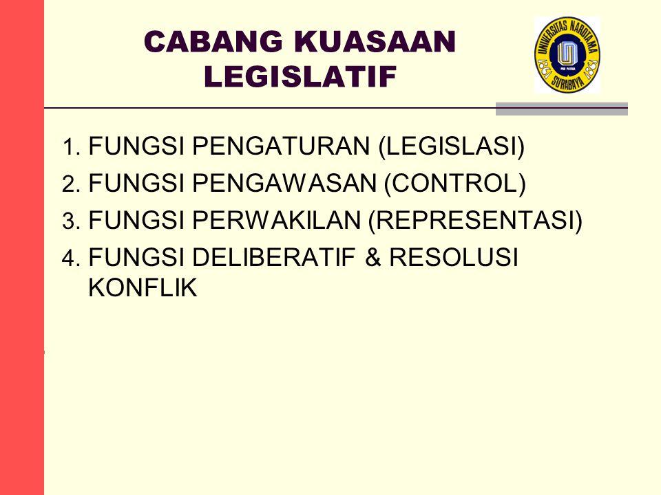 CABANG KUASAAN LEGISLATIF