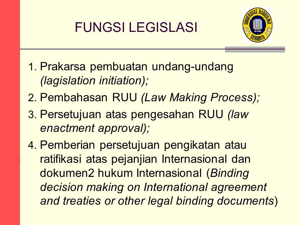 FUNGSI LEGISLASI Prakarsa pembuatan undang-undang (lagislation initiation); Pembahasan RUU (Law Making Process);