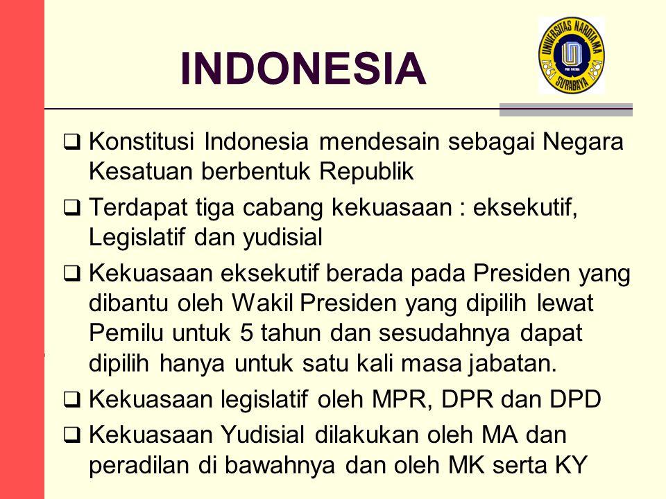 INDONESIA Konstitusi Indonesia mendesain sebagai Negara Kesatuan berbentuk Republik.