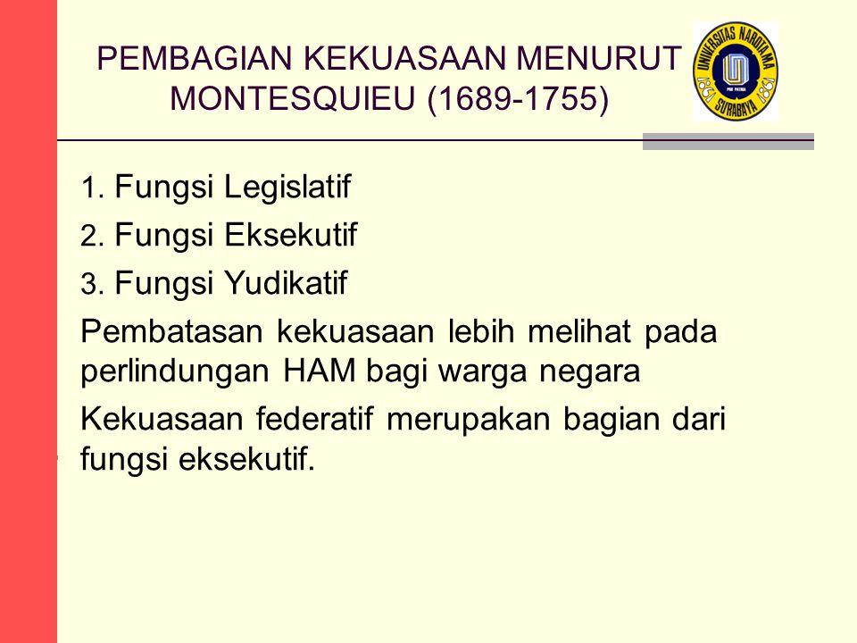 PEMBAGIAN KEKUASAAN MENURUT MONTESQUIEU (1689-1755)