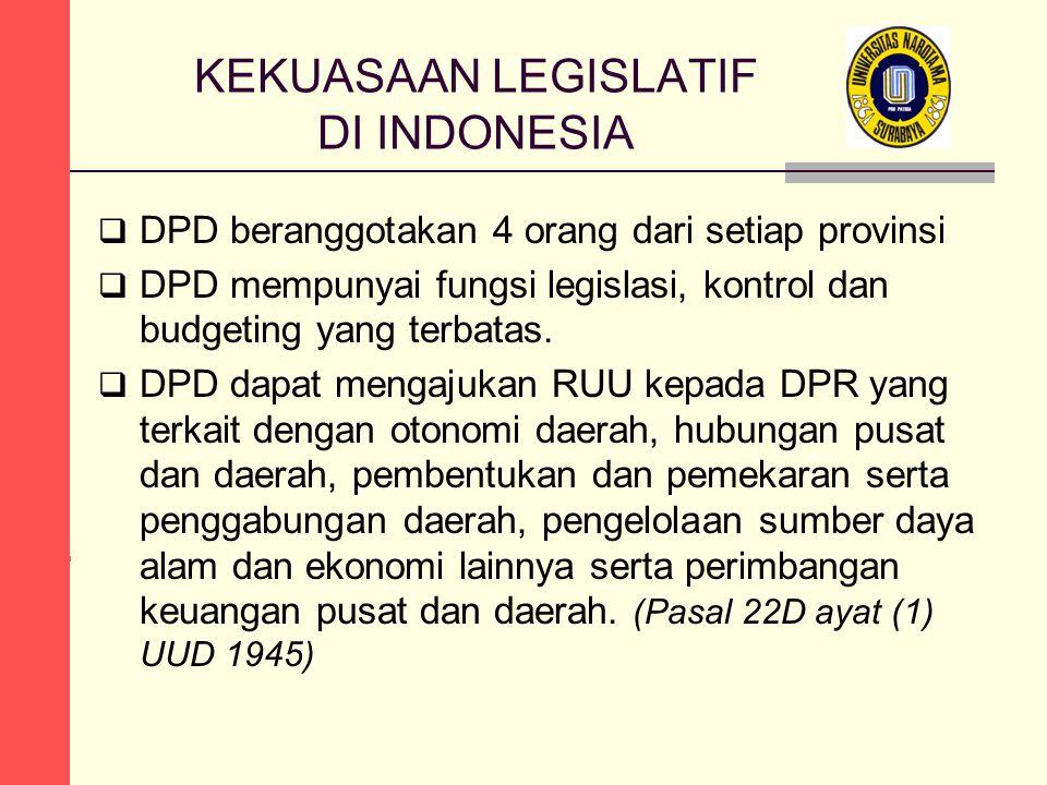 KEKUASAAN LEGISLATIF DI INDONESIA