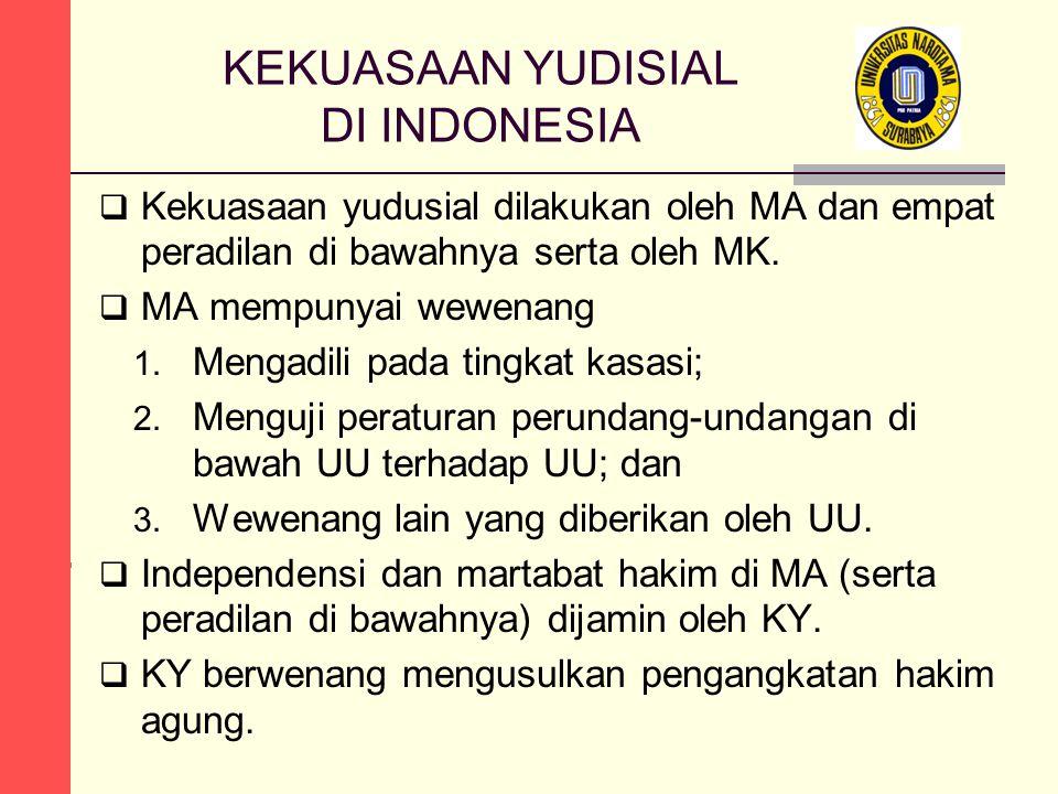 KEKUASAAN YUDISIAL DI INDONESIA