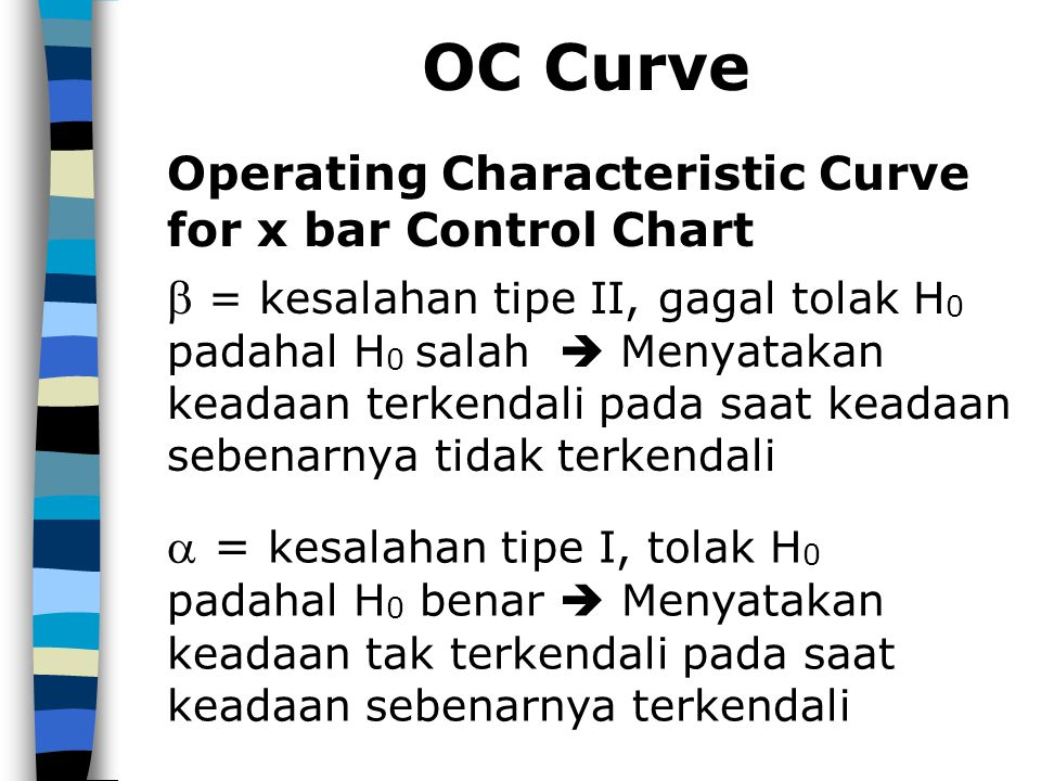 OC Curve Operating Characteristic Curve for x bar Control Chart.