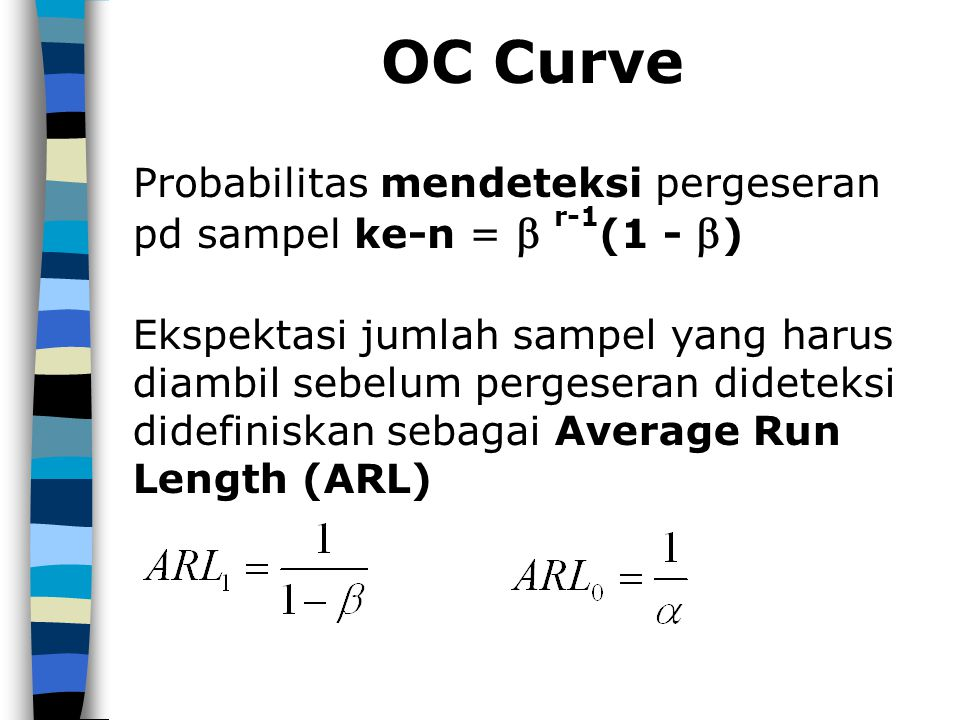 OC Curve Probabilitas mendeteksi pergeseran pd sampel ke-n =  r-1(1 - ) Ekspektasi jumlah sampel yang harus.